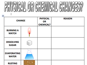 Dissolving and Physical and Chemical change