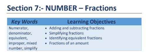 Section-7-Fractions.pdf