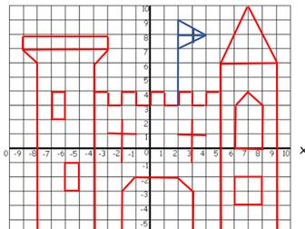 Coordinates Castle Picture (Plotting coordinates on a grid to create a castle)