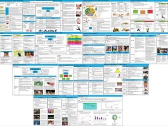 GCSE PE – Edexcel (9-1) – Complete Component 2 - Knowledge Organisers