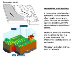 Ks3 geography tectonics volcanoes earthquakes different plate ks3 geography tectonics volcanoes earthquakes different plate boundaries lesson 2 publicscrutiny Choice Image