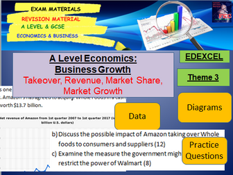 Business Growth and Demergers Lesson, Exam Questions and Case Study: A Level Economics