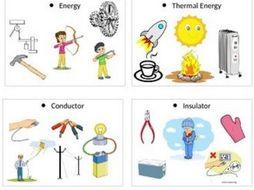 Energy transfer bundle