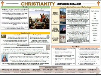 Christianity Knowledge Organiser!
