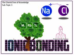 Ionic Bonding GCSE 2016 Revision Guide