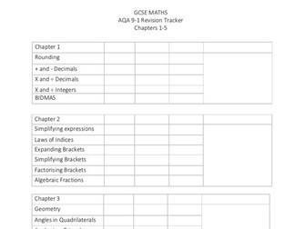 GCSE MATHS AQA 9-1 Revision Tracker