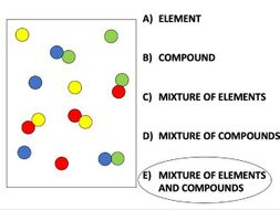 Elements, compounds and mixtures quiz and assessment by timothybates ...
