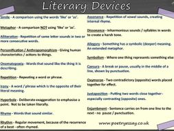 Literary Devices Poster