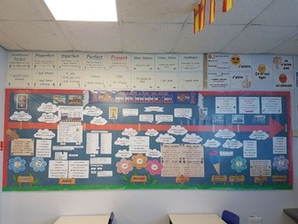 Complete French display board