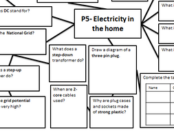 GCSE Physics P4-5 (Electricity) revision maps by ncday