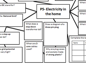 GCSE Physics Placemats (Complete Set from P1-16) by ncday