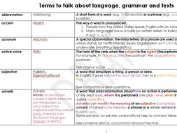 Terms to talk about language, grammar and texts - with terms translated into German