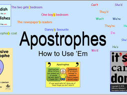 Using Apostrophes (Power Point)