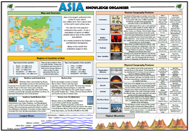 Asia-Knowledge-Organiser.docx