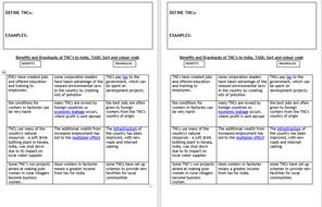 ACTIVITY---TNC-positives-and-negatives.docx
