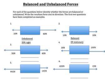 Balanced and Unbalanced Forces by acampbell76 - Teaching Resources ...