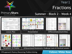 Year-1---Fractions---Week-4.zip
