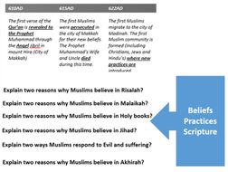 Revision-timeline-Islam.pptx