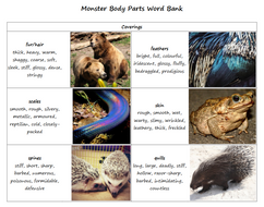 Monster-Body-Parts-Word-Bank---Coverings.pdf