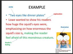 Poetry - The Giant Squid Full Lesson