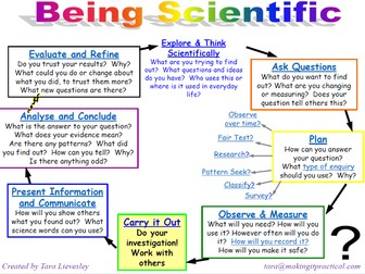 Being Scientific: Working Scientifically in Enquiry and Investigation - Complete Resource