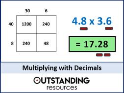Multiplying 2 - Multiplying Decimals and Multiplying with Money  (+ worksheet)