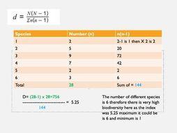 Simpsons Diversity Index (AQA new spec)