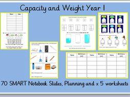 Weight and Volume Year 1 White Rose Hub Spring
