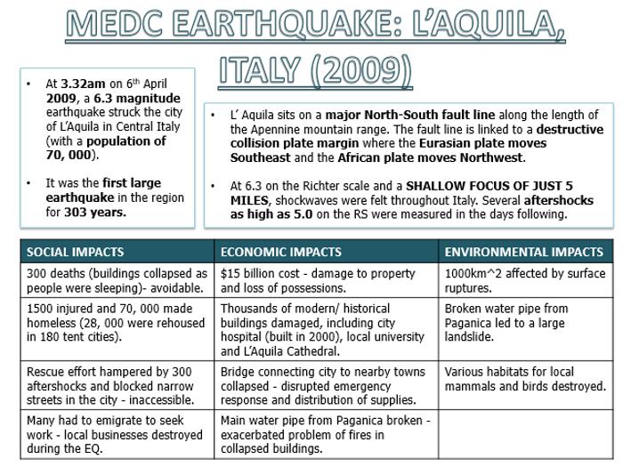medc volcano case study a level