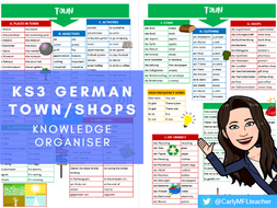 KS3 German Town/Shopping Topic Knowledge Organiser