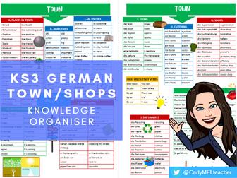 KS3 German Town/Shopping Topic Knowledge Organiser