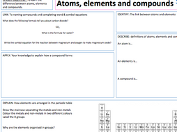 Atoms, Elements and Compounds - Presentation, A3 Lesson Map by ...