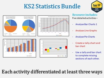 Ks2 graphs and charts differentiated answers multiple layouts by ks2 graphs and charts differentiated answers multiple layouts by galvaniseedu teaching resources tes ccuart Choice Image