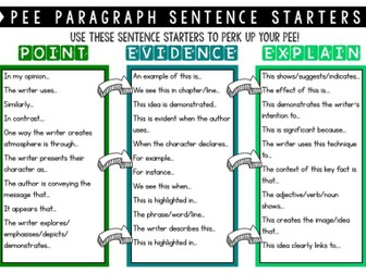 PEE Paragraph Sentence Starters