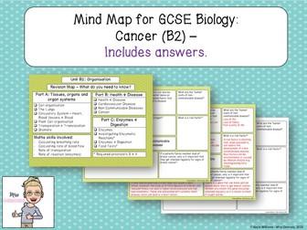 GCSE Biology Revision: Cancer