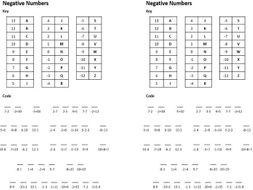 Negative Number Add/Subtract Puzzle