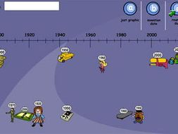 Toy Timeline By Tesiboard Teaching Resources Tes