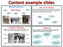 war horse michael morpurgo teaching resources powerpoint worksheets and overview by online. Black Bedroom Furniture Sets. Home Design Ideas