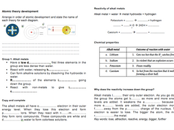Group 0, 1 and 7 Worksheet