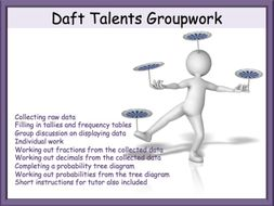 Fun Worksheets - Daft talents - Group Work - Functional Skills L1, L2, GCSE