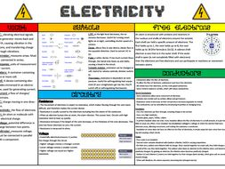 Science Knowledge Organiser - Electricity