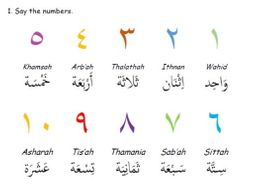 Arabic Numbers by aminaqatar - Teaching Resources - Tes