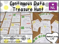 Continuous Data White Rose Year 9 Treasure Hunt