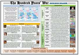The-Hundred-Years'-War-Knowledge-Organiser.docx