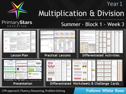 Year-1---Multiplication---Division---Week-3.zip