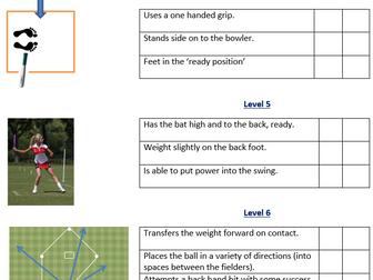 Rounders Peer Assessment Sheet