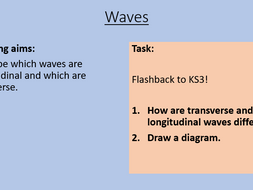 AQA P12.1 The Nature of Waves