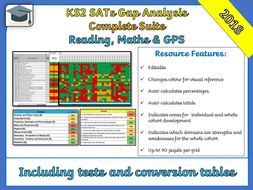 Complete KS2 May 2018 SATs Gap Analysis / Question Level Analysis (QLA)
