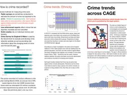 Crime trends in CAGE