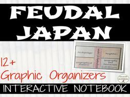 Feudal Japan:Interactive Notebook Graphic organizers on Medieval Japan